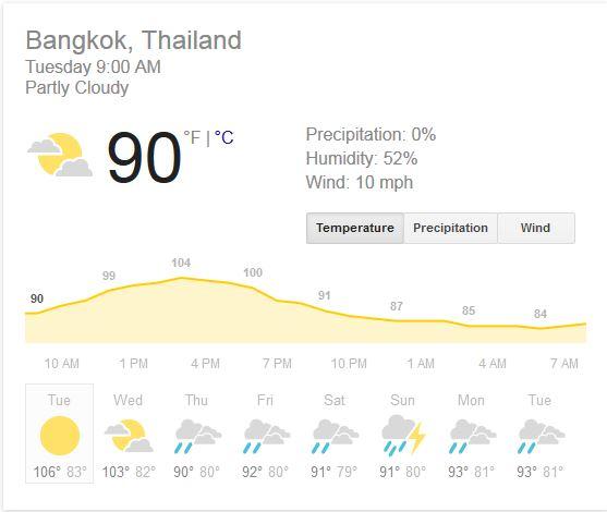 pinoy thaiyo bangkok 41 degrees celcius