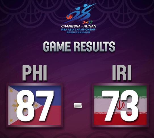 Gilas Pilipinas vs Iran 2nd round